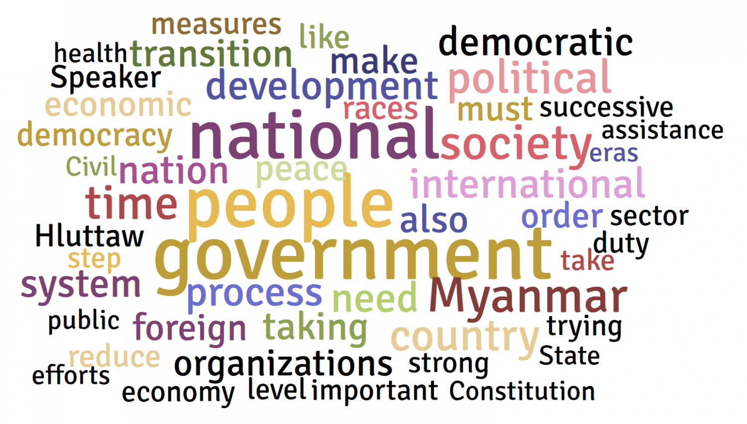 cropped-english-translation-word-cloud-21.png